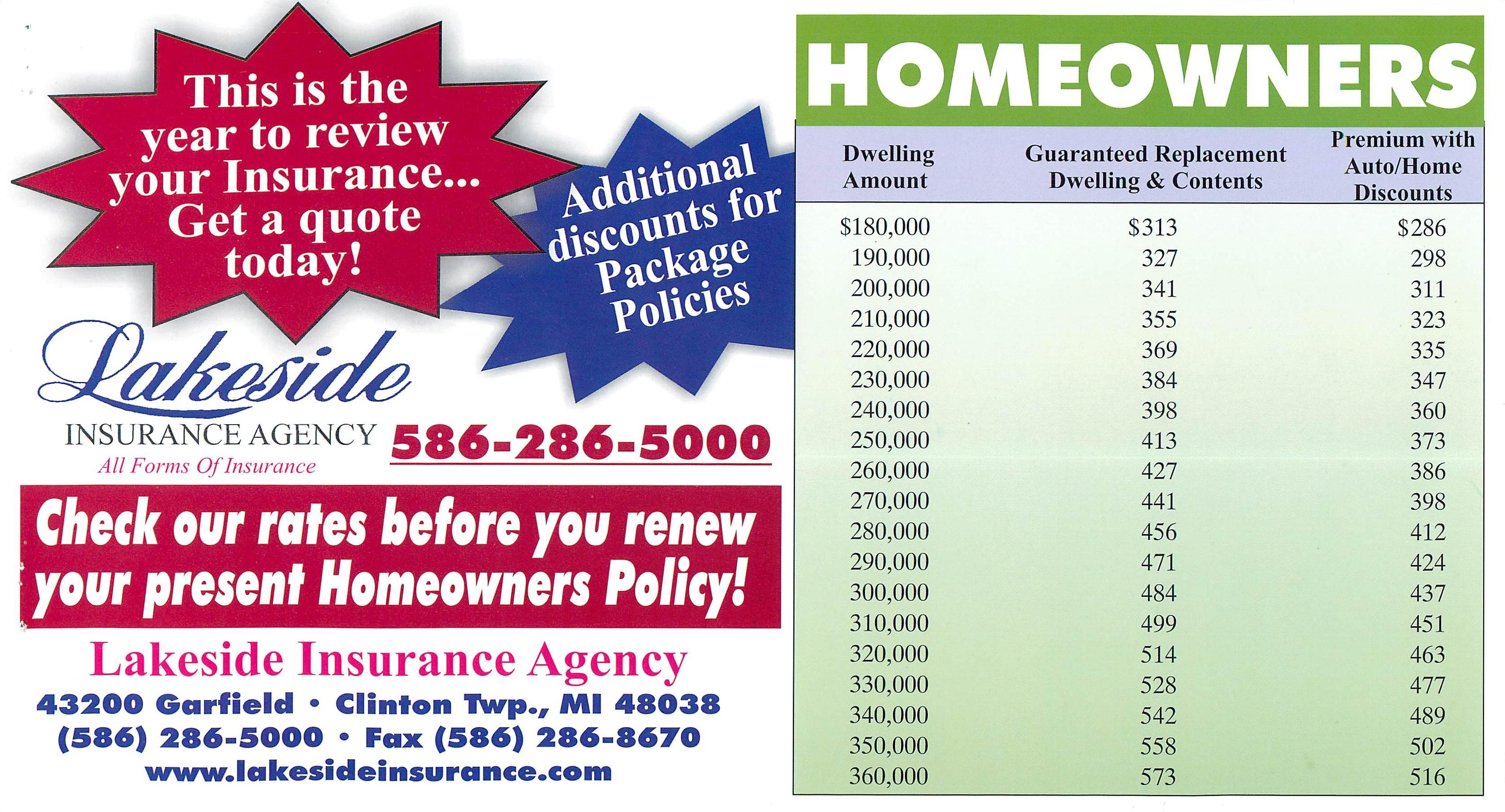 Home Insurance Katy Tx